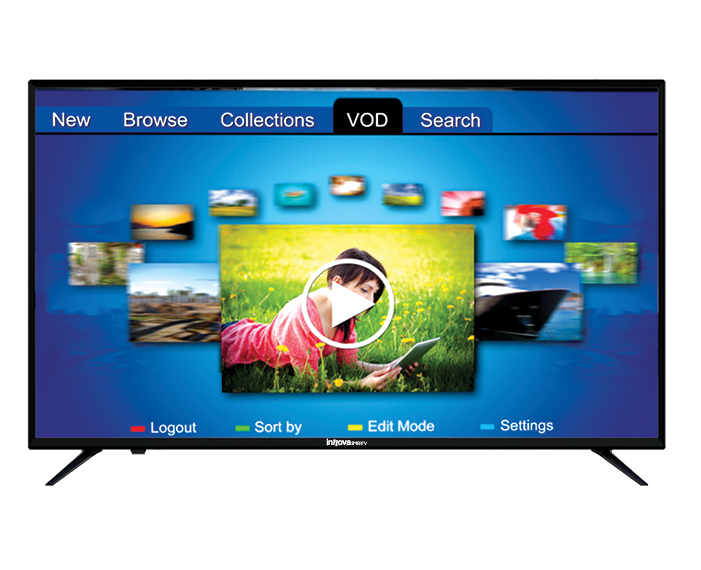 1 14 9 pic smart tv 700x570