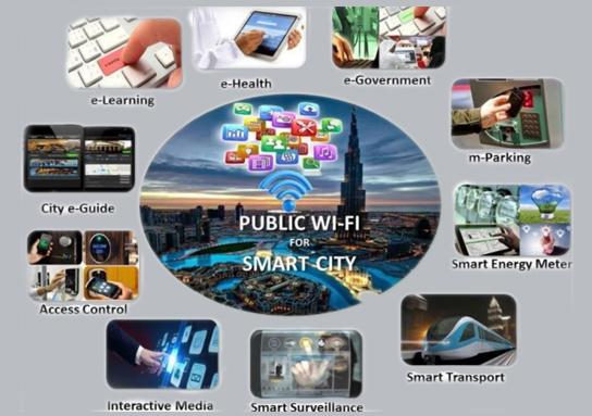 smart city2 Capture, מחשב נייד מומלץ, מחשב נייד מומלץ וזול, מחשב נייד מסך מגע, מסך מחשב נייד, החלפת מסך מחשב נייד