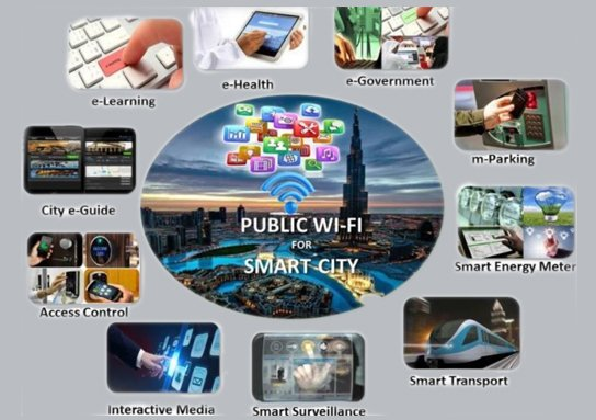 smart city2 Capture 1