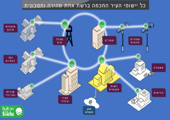 smart city news, כונן חיצוני, מחשב לגיימרים, ראקאס, ראקאס ישראל, מחשב גיימינג